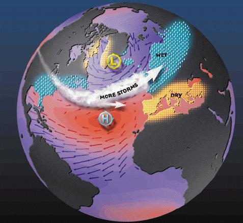 Variabilidad climática: NAO